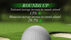 golf rounds up