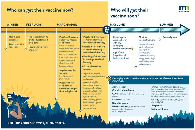 Next covid-19 vaccine phase